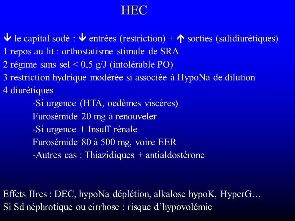 HEC le capital sodé : entrées (restriction) + sorties (salidiurétiques) 1 repos au lit : orthostatisme stimule de SRA 2 régime sans sel < 0,5 g/J (int