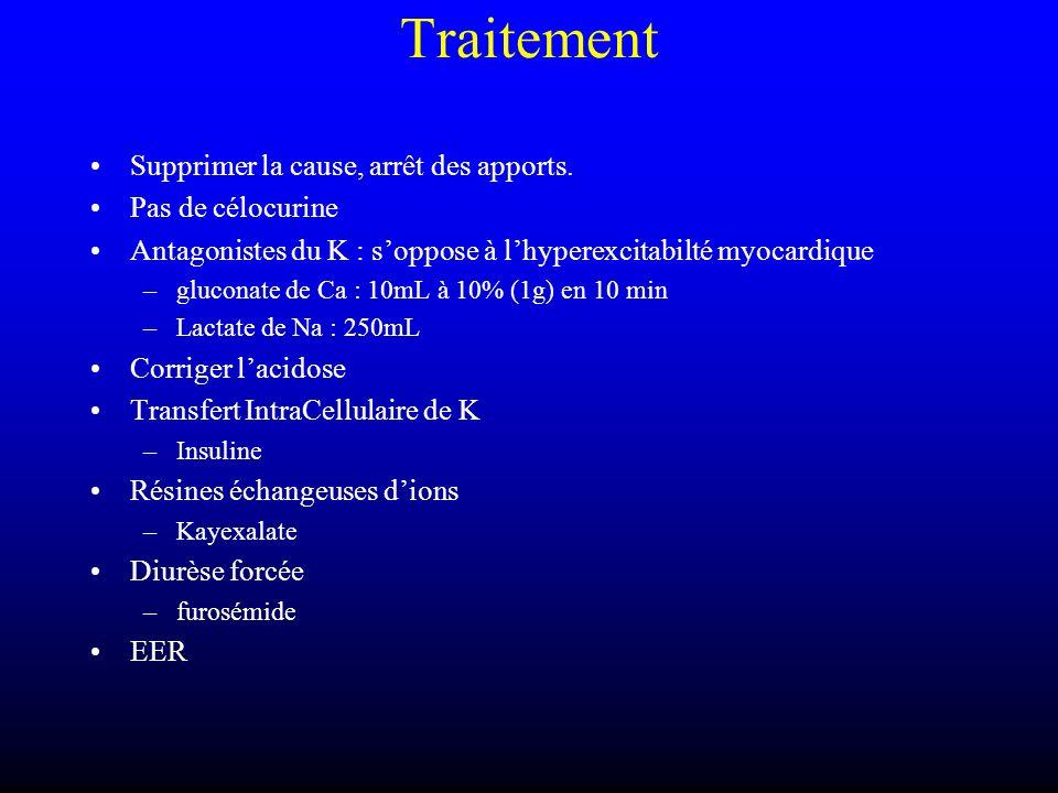 Traitement Supprimer la cause, arrêt des apports. Pas de célocurine Antagonistes du K : soppose à lhyperexcitabilté myocardique –gluconate de Ca : 10m
