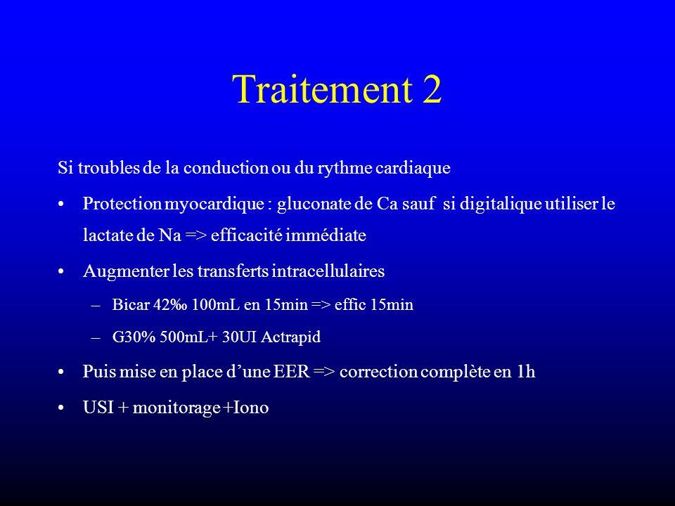 Traitement 2 Si troubles de la conduction ou du rythme cardiaque Protection myocardique : gluconate de Ca sauf si digitalique utiliser le lactate de N