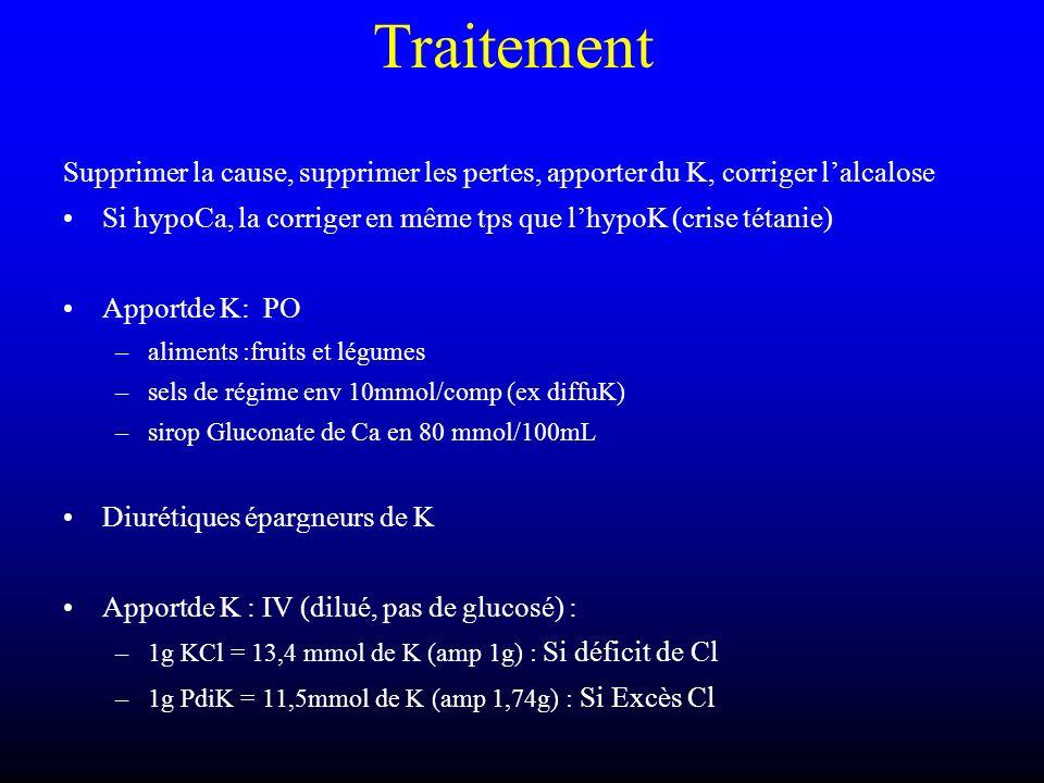 Traitement Supprimer la cause, supprimer les pertes, apporter du K, corriger lalcalose Si hypoCa, la corriger en même tps que lhypoK (crise tétanie) A