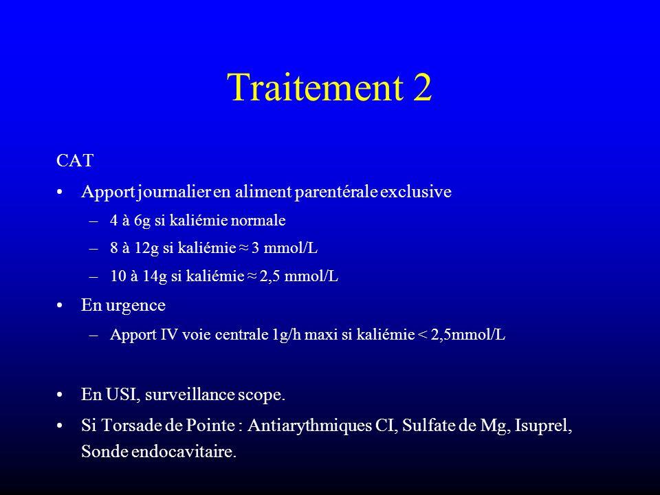 Traitement 2 CAT Apport journalier en aliment parentérale exclusive –4 à 6g si kaliémie normale –8 à 12g si kaliémie 3 mmol/L –10 à 14g si kaliémie 2,