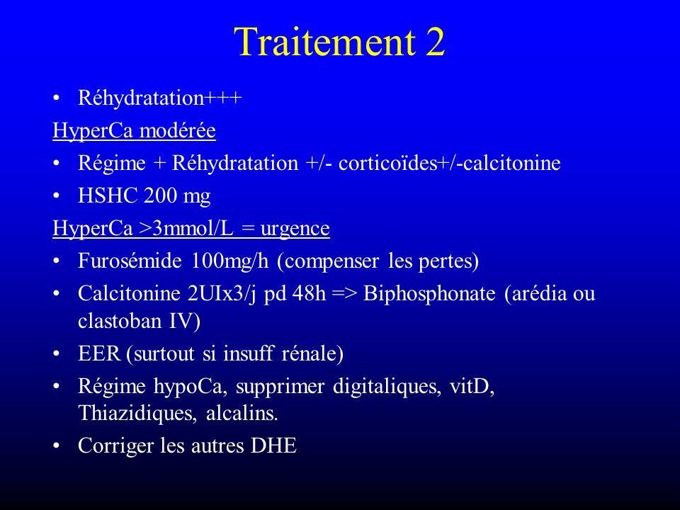 Traitement 2 Réhydratation+++ HyperCa modérée Régime + Réhydratation +/- corticoïdes+/-calcitonine HSHC 200 mg HyperCa >3mmol/L = urgence Furosémide 1