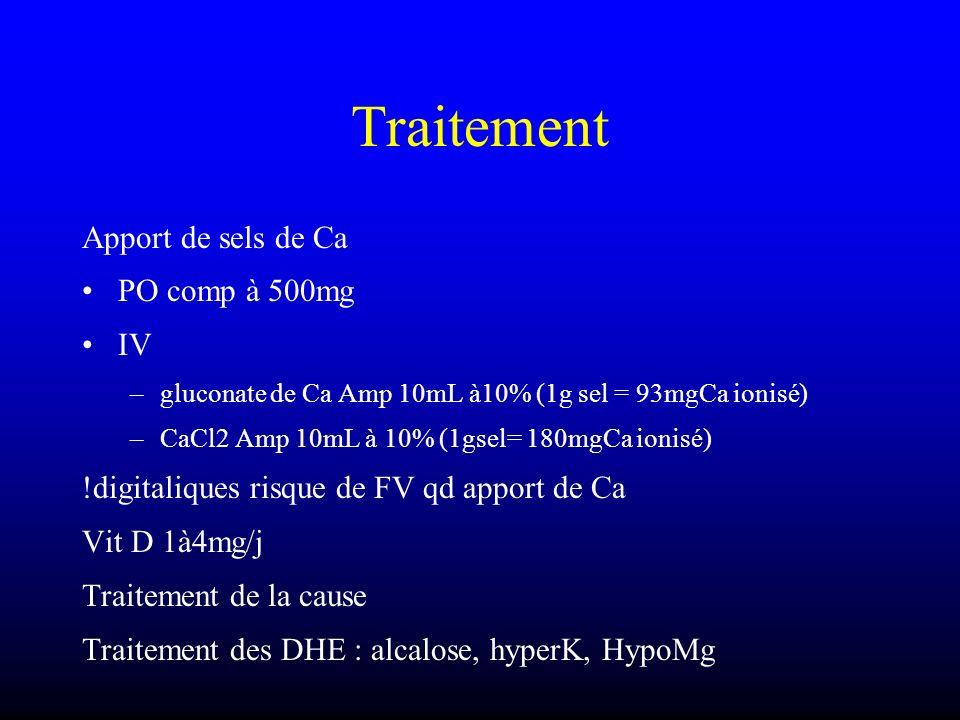 Traitement Apport de sels de Ca PO comp à 500mg IV –gluconate de Ca Amp 10mL à10% (1g sel = 93mgCa ionisé) –CaCl2 Amp 10mL à 10% (1gsel= 180mgCa ionis