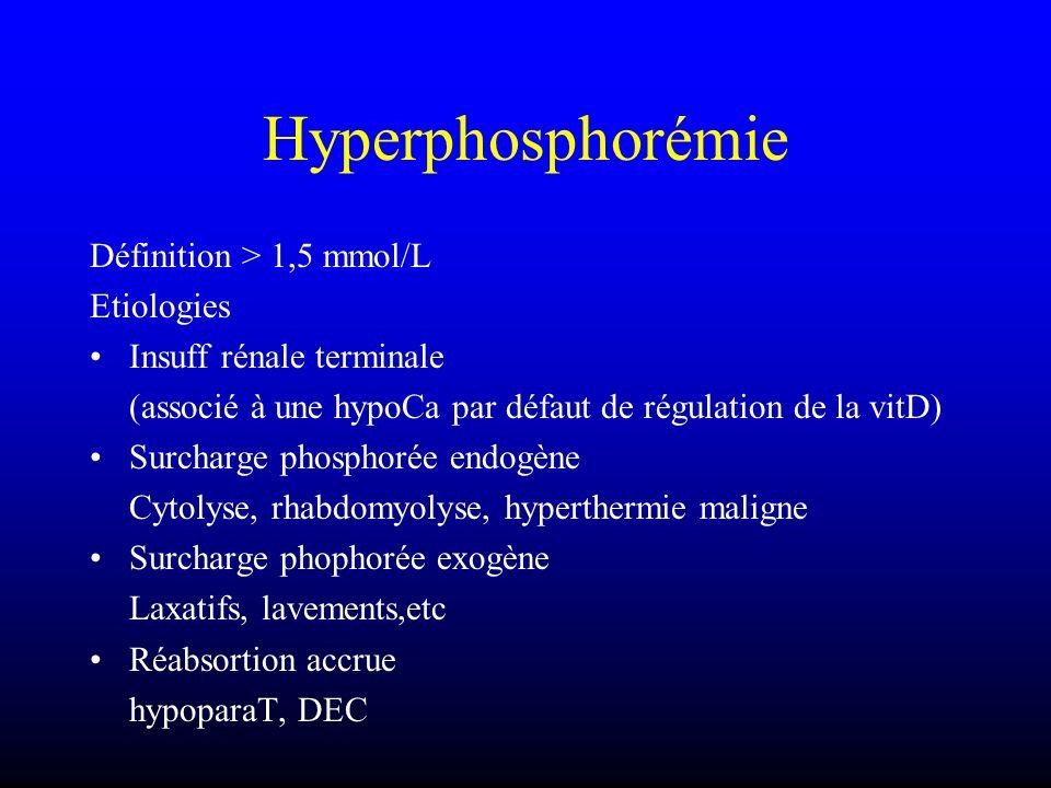 Hyperphosphorémie Définition > 1,5 mmol/L Etiologies Insuff rénale terminale (associé à une hypoCa par défaut de régulation de la vitD) Surcharge phos