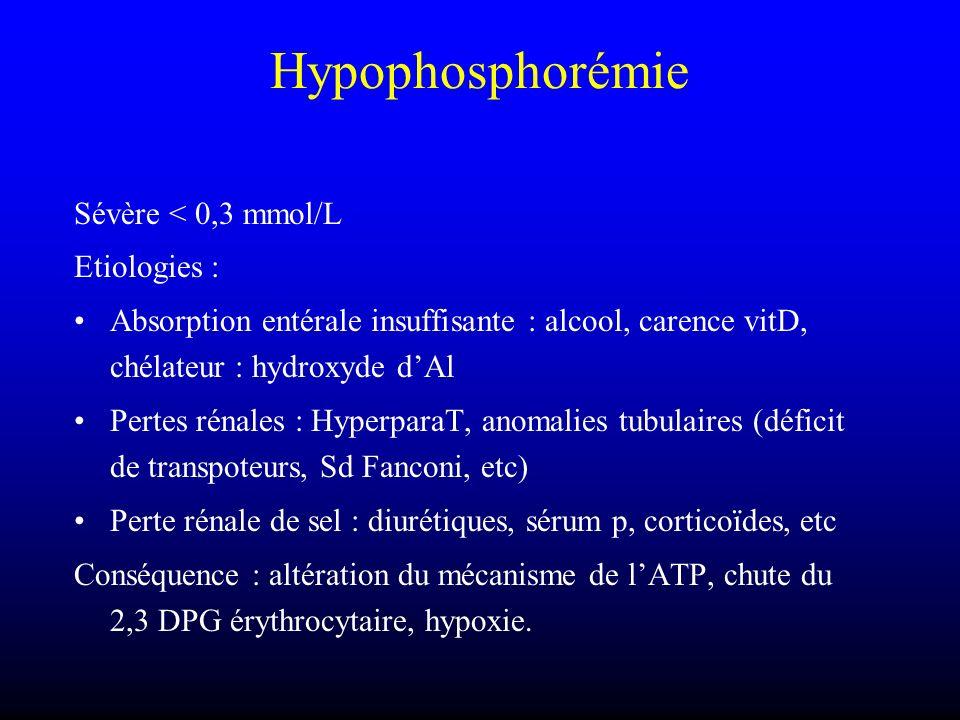 Hypophosphorémie Sévère < 0,3 mmol/L Etiologies : Absorption entérale insuffisante : alcool, carence vitD, chélateur : hydroxyde dAl Pertes rénales :