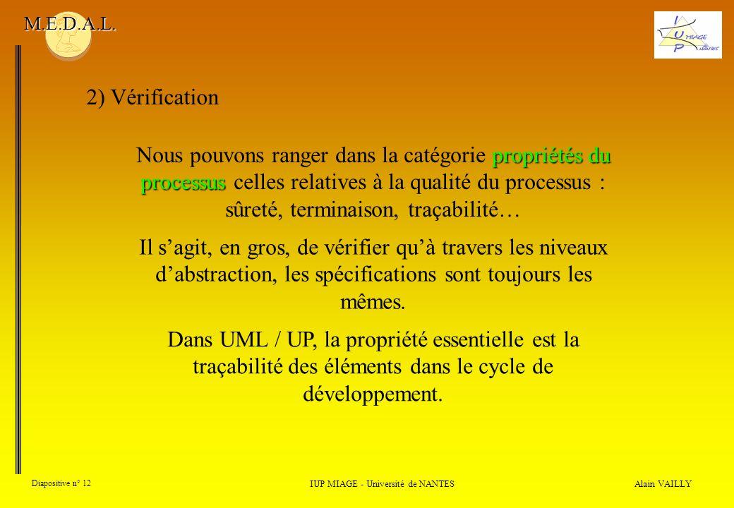 Alain VAILLY Diapositive n° 12 2) Vérification IUP MIAGE - Université de NANTES M.E.D.A.L. Il sagit, en gros, de vérifier quà travers les niveaux dabs
