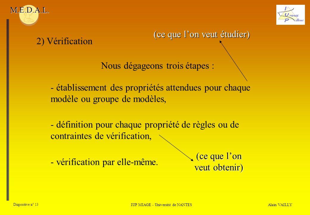 Alain VAILLY Diapositive n° 13 2) Vérification IUP MIAGE - Université de NANTES M.E.D.A.L. Nous dégageons trois étapes : - établissement des propriété