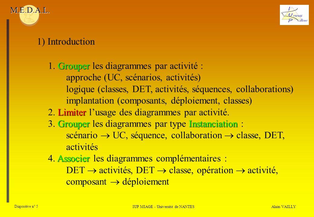 Alain VAILLY Diapositive n° 5 IUP MIAGE - Université de NANTES M.E.D.A.L. Grouper 1. Grouper les diagrammes par activité : approche (UC, scénarios, ac