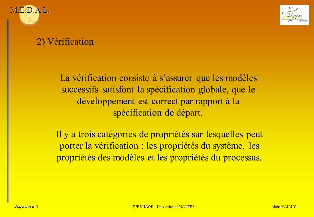 Alain VAILLY Diapositive n° 8 2) Vérification IUP MIAGE - Université de NANTES M.E.D.A.L. La vérification consiste à sassurer que les modèles successi