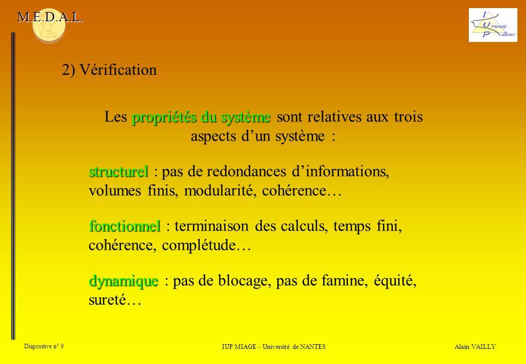 Alain VAILLY Diapositive n° 9 2) Vérification IUP MIAGE - Université de NANTES M.E.D.A.L. propriétés du système Les propriétés du système sont relativ