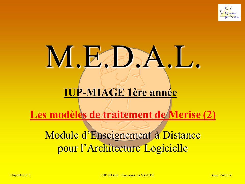 M.E.D.A.L. Module dEnseignement à Distance pour lArchitecture Logicielle Alain VAILLY Diapositive n° 1 IUP MIAGE - Université de NANTES IUP-MIAGE 1ère
