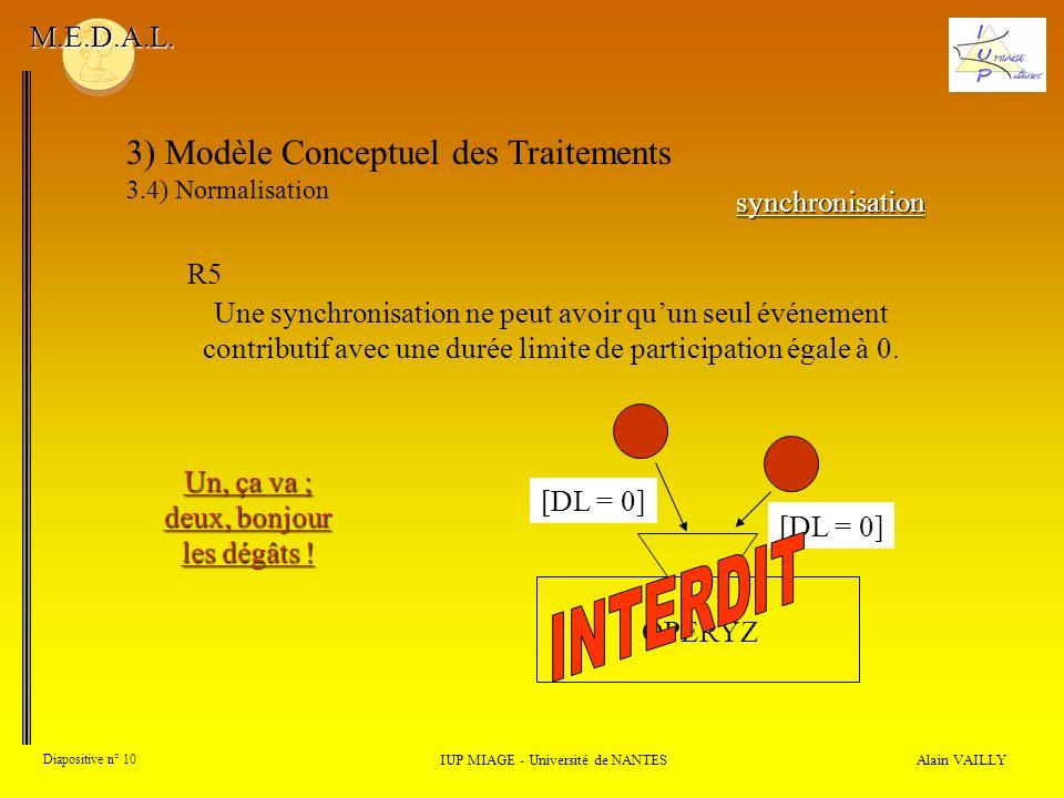 Alain VAILLY Diapositive n° 10 3) Modèle Conceptuel des Traitements 3.4) Normalisation IUP MIAGE - Université de NANTES M.E.D.A.L. Une synchronisation