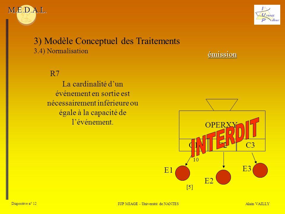 Alain VAILLY Diapositive n° 12 3) Modèle Conceptuel des Traitements 3.4) Normalisation IUP MIAGE - Université de NANTES M.E.D.A.L. La cardinalité dun