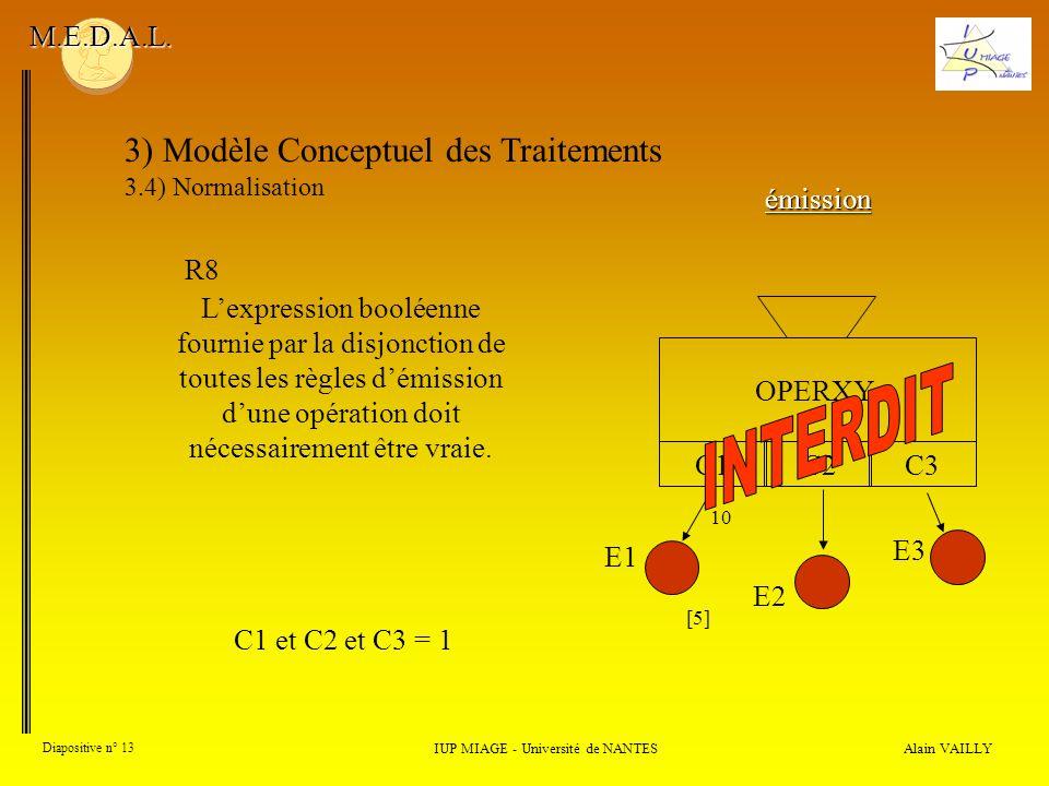 Alain VAILLY Diapositive n° 13 3) Modèle Conceptuel des Traitements 3.4) Normalisation IUP MIAGE - Université de NANTES M.E.D.A.L. Lexpression booléen
