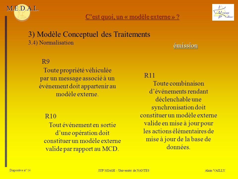 Alain VAILLY Diapositive n° 14 3) Modèle Conceptuel des Traitements 3.4) Normalisation IUP MIAGE - Université de NANTES M.E.D.A.L. Toute propriété véh