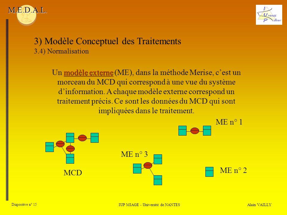 Alain VAILLY Diapositive n° 15 3) Modèle Conceptuel des Traitements 3.4) Normalisation IUP MIAGE - Université de NANTES M.E.D.A.L. modèle externe Un m