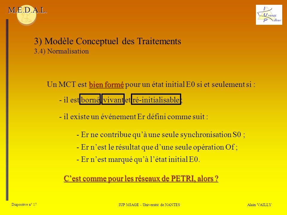 Alain VAILLY Diapositive n° 17 3) Modèle Conceptuel des Traitements 3.4) Normalisation IUP MIAGE - Université de NANTES M.E.D.A.L. bien formé Un MCT e