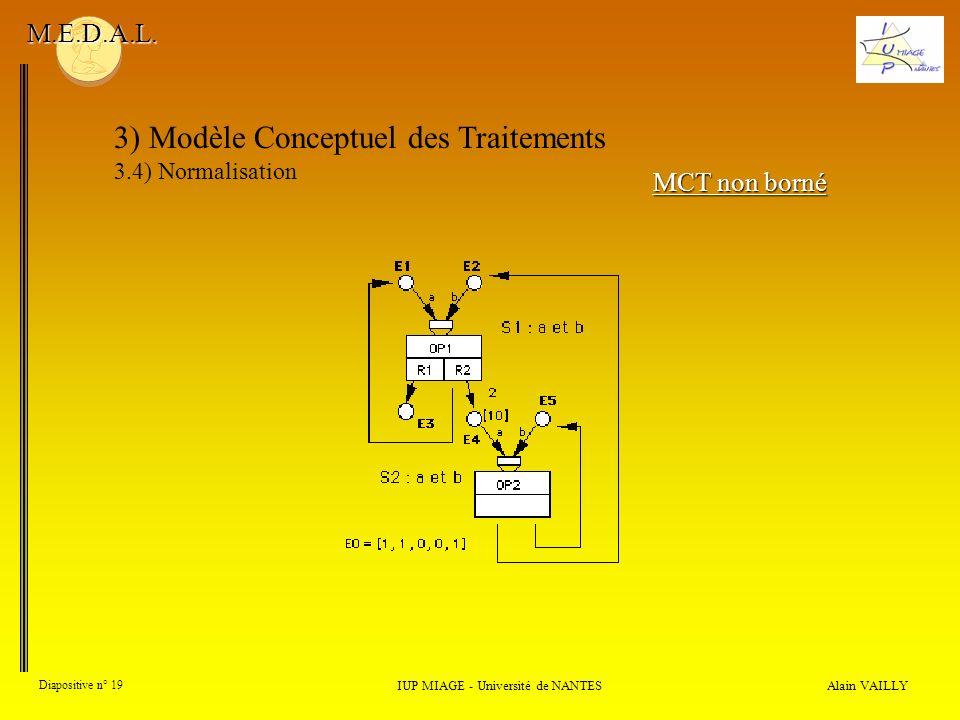 Alain VAILLY Diapositive n° 19 3) Modèle Conceptuel des Traitements 3.4) Normalisation IUP MIAGE - Université de NANTES M.E.D.A.L. MCT non borné