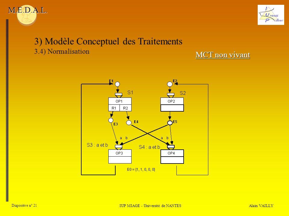 Alain VAILLY Diapositive n° 21 3) Modèle Conceptuel des Traitements 3.4) Normalisation IUP MIAGE - Université de NANTES M.E.D.A.L. MCT non vivant