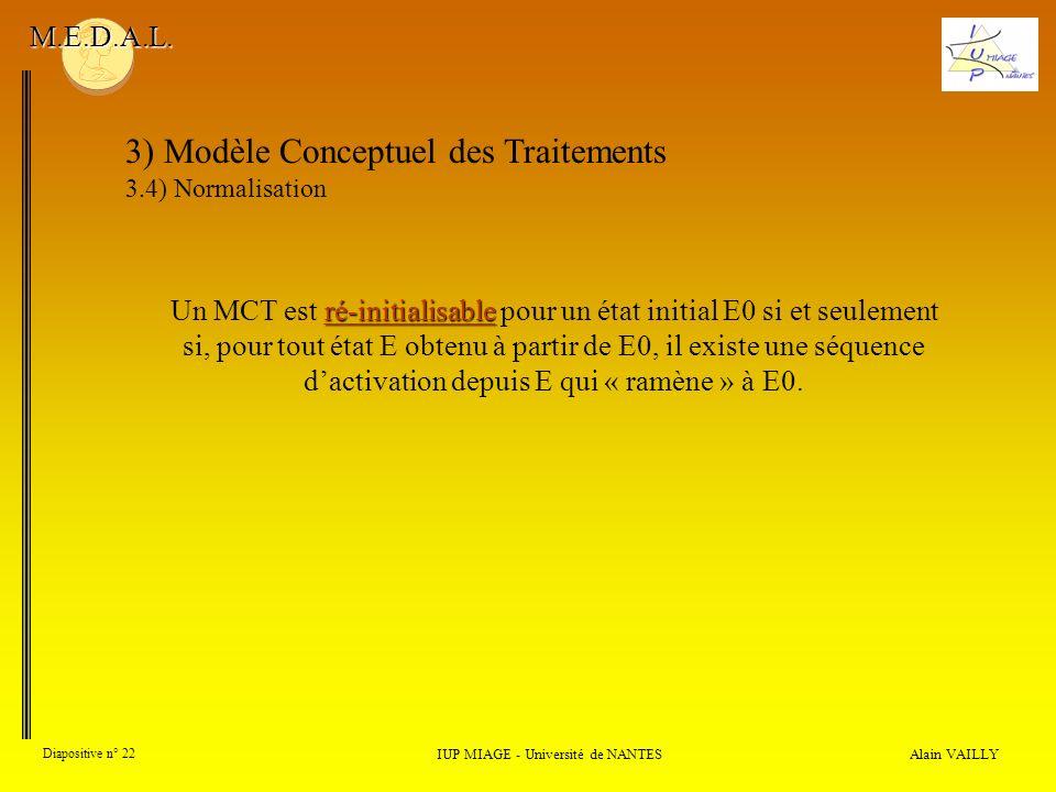 Alain VAILLY Diapositive n° 22 3) Modèle Conceptuel des Traitements 3.4) Normalisation IUP MIAGE - Université de NANTES M.E.D.A.L. ré-initialisable Un