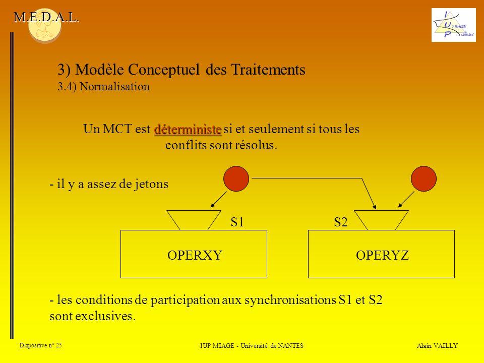 Alain VAILLY Diapositive n° 25 3) Modèle Conceptuel des Traitements 3.4) Normalisation IUP MIAGE - Université de NANTES M.E.D.A.L. déterministe Un MCT