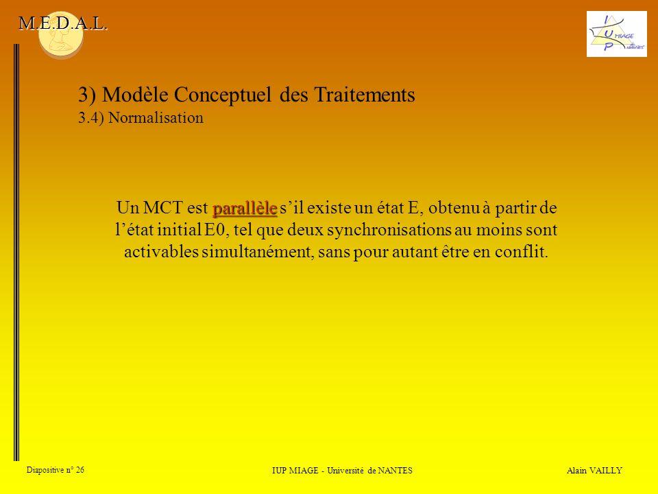 Alain VAILLY Diapositive n° 26 3) Modèle Conceptuel des Traitements 3.4) Normalisation IUP MIAGE - Université de NANTES M.E.D.A.L. parallèle Un MCT es