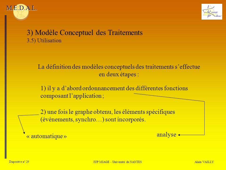 Alain VAILLY Diapositive n° 29 3) Modèle Conceptuel des Traitements 3.5) Utilisation IUP MIAGE - Université de NANTES M.E.D.A.L. La définition des mod