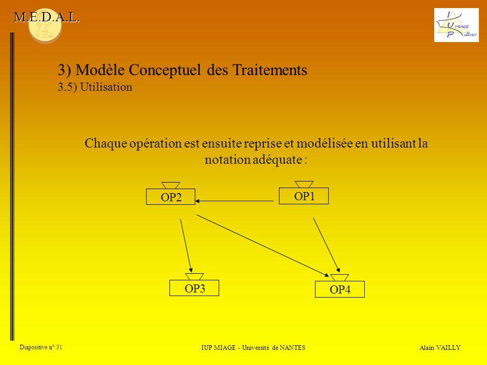 Alain VAILLY Diapositive n° 31 3) Modèle Conceptuel des Traitements 3.5) Utilisation IUP MIAGE - Université de NANTES M.E.D.A.L. Chaque opération est