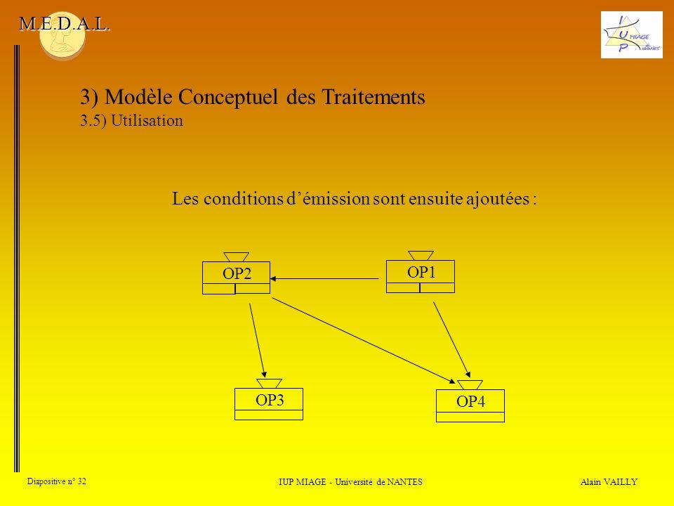 Alain VAILLY Diapositive n° 32 3) Modèle Conceptuel des Traitements 3.5) Utilisation IUP MIAGE - Université de NANTES M.E.D.A.L. Les conditions démiss