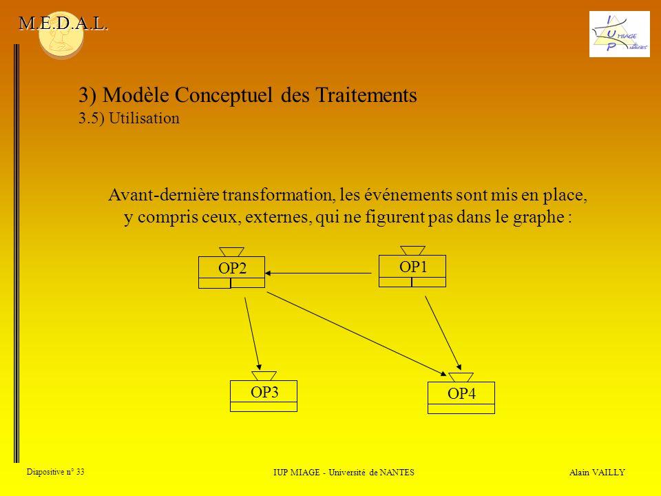 Alain VAILLY Diapositive n° 33 3) Modèle Conceptuel des Traitements 3.5) Utilisation IUP MIAGE - Université de NANTES M.E.D.A.L. Avant-dernière transf