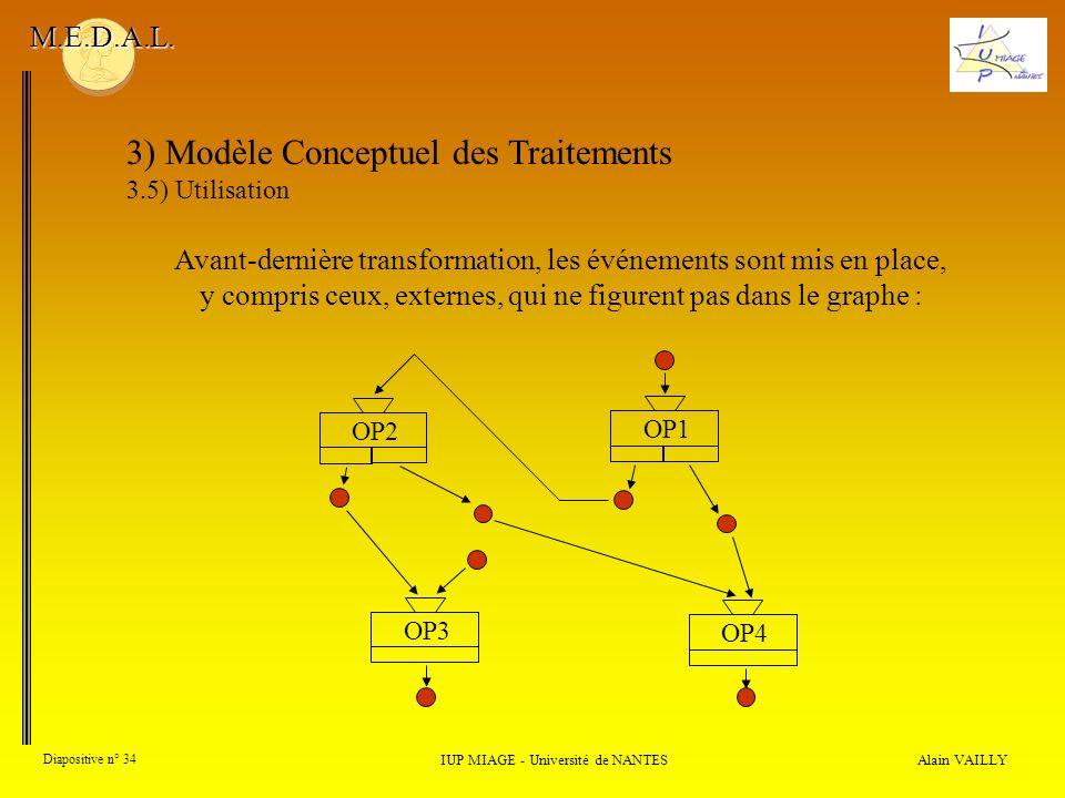 Alain VAILLY Diapositive n° 34 3) Modèle Conceptuel des Traitements 3.5) Utilisation IUP MIAGE - Université de NANTES M.E.D.A.L. Avant-dernière transf