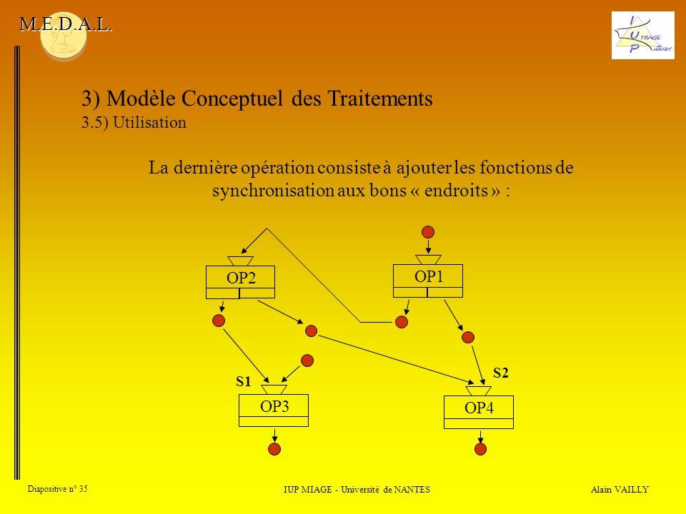Alain VAILLY Diapositive n° 35 3) Modèle Conceptuel des Traitements 3.5) Utilisation IUP MIAGE - Université de NANTES M.E.D.A.L. La dernière opération