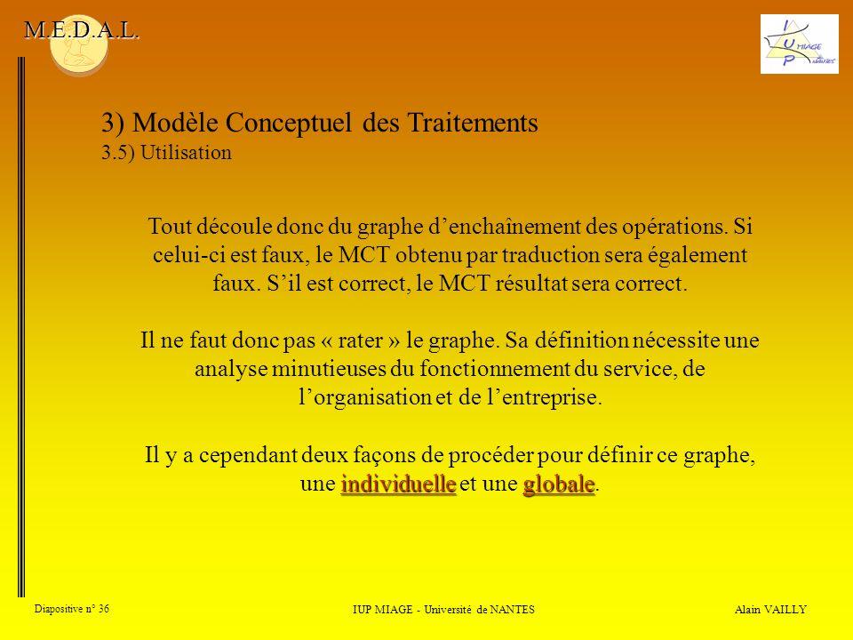 Alain VAILLY Diapositive n° 36 3) Modèle Conceptuel des Traitements 3.5) Utilisation IUP MIAGE - Université de NANTES M.E.D.A.L. Tout découle donc du