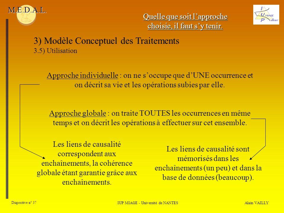 Alain VAILLY Diapositive n° 37 3) Modèle Conceptuel des Traitements 3.5) Utilisation IUP MIAGE - Université de NANTES M.E.D.A.L. Approche individuelle