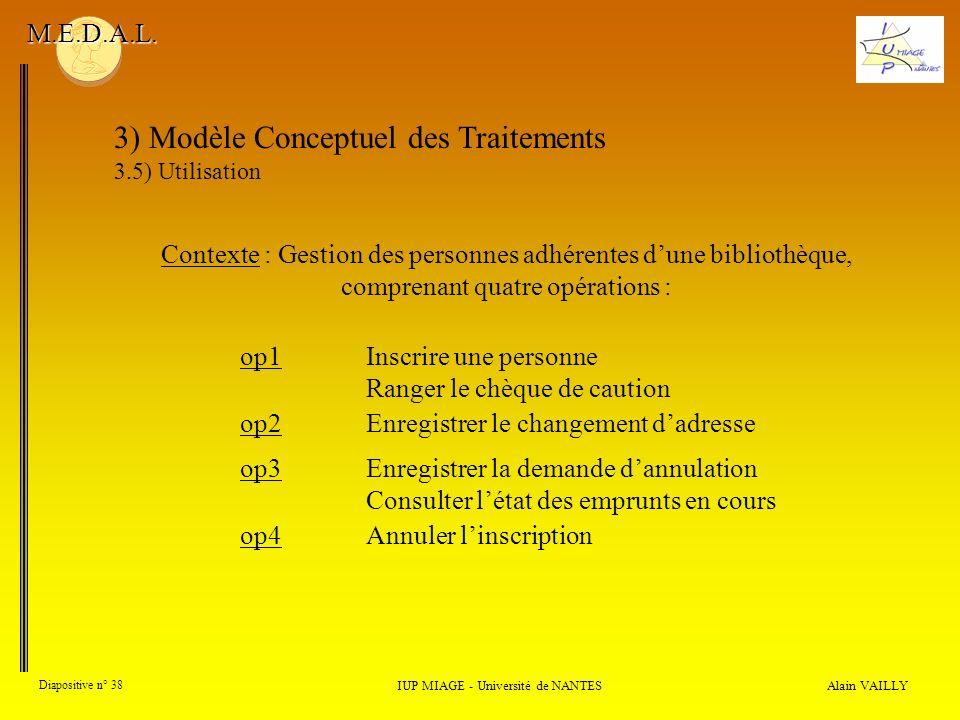 Alain VAILLY Diapositive n° 38 3) Modèle Conceptuel des Traitements 3.5) Utilisation IUP MIAGE - Université de NANTES M.E.D.A.L. Contexte : Gestion de