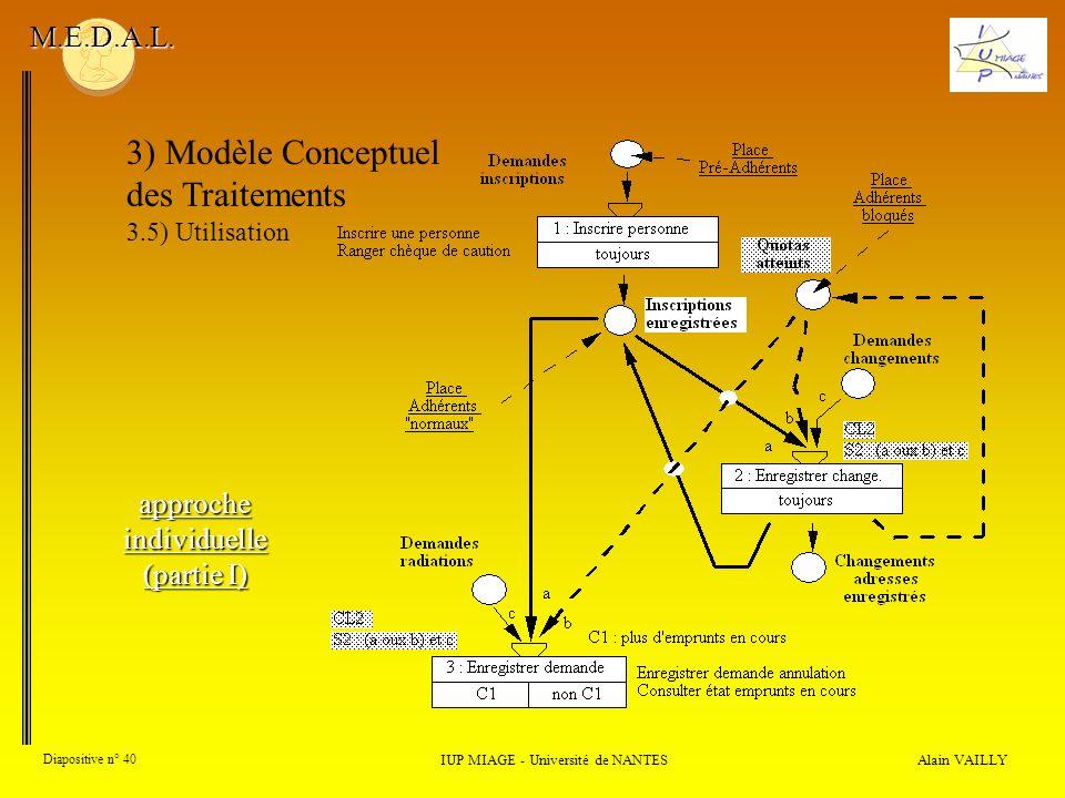 Alain VAILLY Diapositive n° 40 3) Modèle Conceptuel des Traitements 3.5) Utilisation IUP MIAGE - Université de NANTES M.E.D.A.L. approche individuelle
