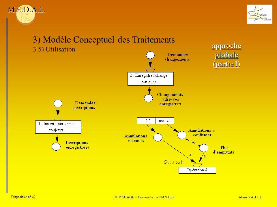 Alain VAILLY Diapositive n° 42 3) Modèle Conceptuel des Traitements 3.5) Utilisation IUP MIAGE - Université de NANTES M.E.D.A.L. approche globale (par
