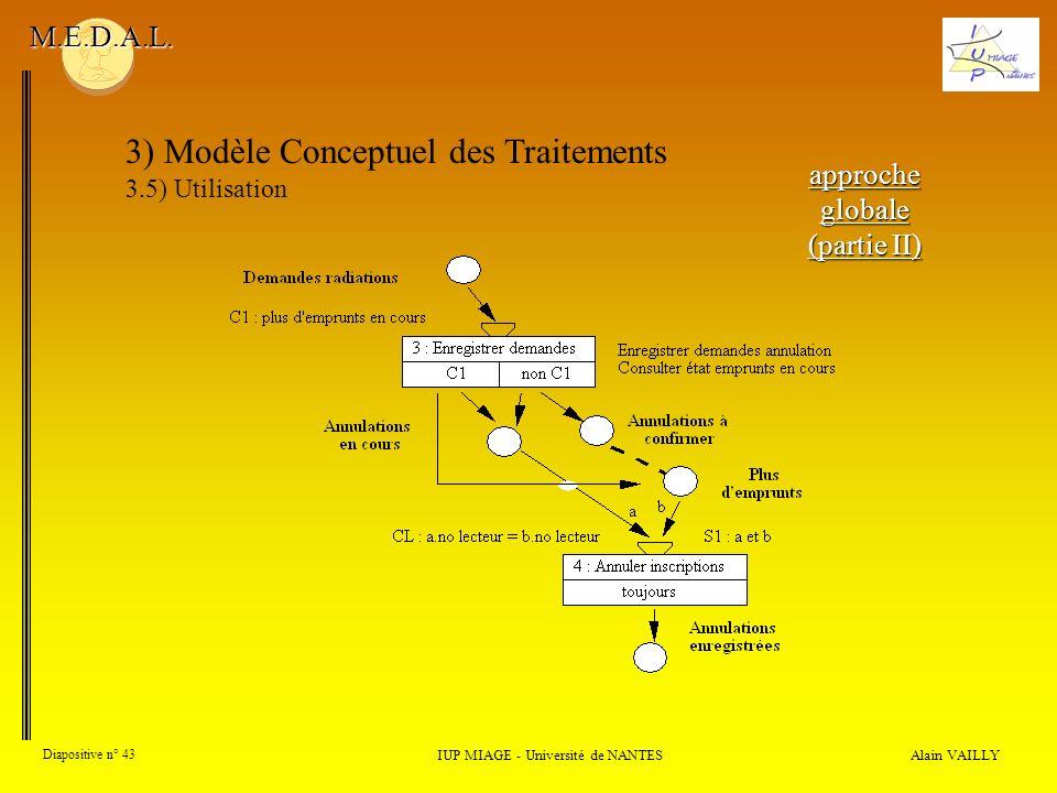 Alain VAILLY Diapositive n° 43 3) Modèle Conceptuel des Traitements 3.5) Utilisation IUP MIAGE - Université de NANTES M.E.D.A.L. approche globale (par