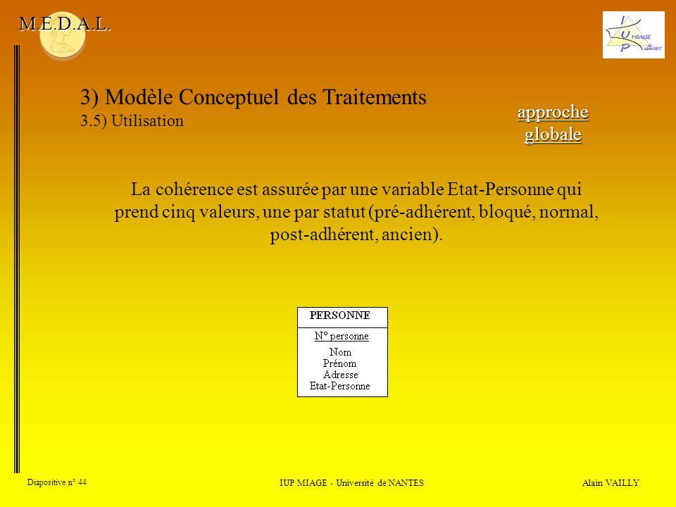 Alain VAILLY Diapositive n° 44 3) Modèle Conceptuel des Traitements 3.5) Utilisation IUP MIAGE - Université de NANTES M.E.D.A.L. approche globale La c
