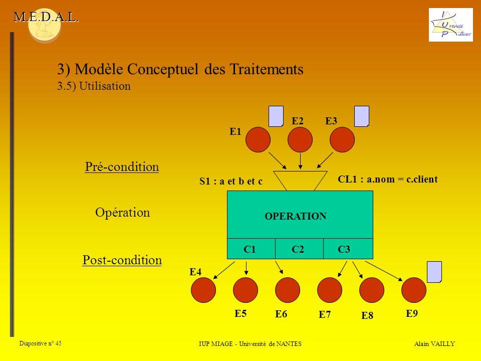 Alain VAILLY Diapositive n° 45 3) Modèle Conceptuel des Traitements 3.5) Utilisation IUP MIAGE - Université de NANTES M.E.D.A.L. Pré-condition Post-co