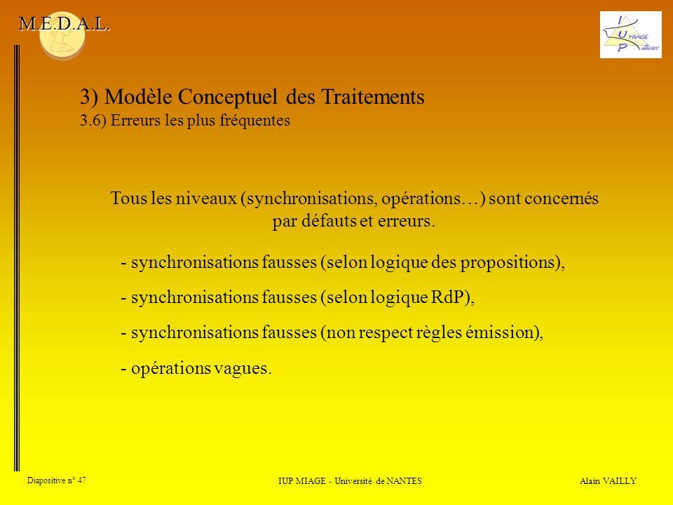 Alain VAILLY Diapositive n° 47 3) Modèle Conceptuel des Traitements 3.6) Erreurs les plus fréquentes IUP MIAGE - Université de NANTES M.E.D.A.L. Tous