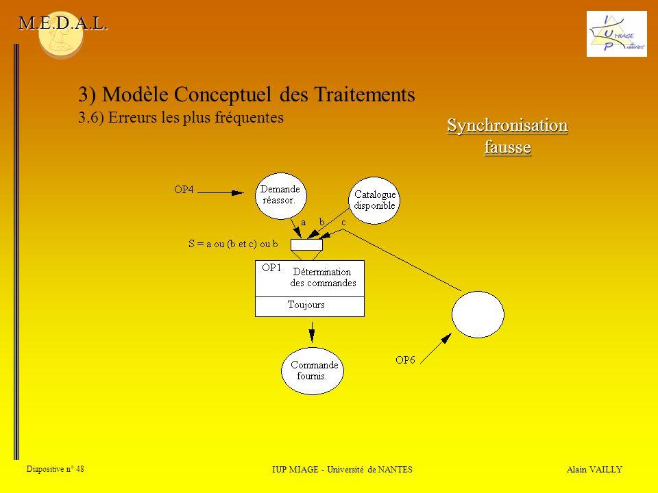Alain VAILLY Diapositive n° 48 3) Modèle Conceptuel des Traitements 3.6) Erreurs les plus fréquentes IUP MIAGE - Université de NANTES M.E.D.A.L. Synch
