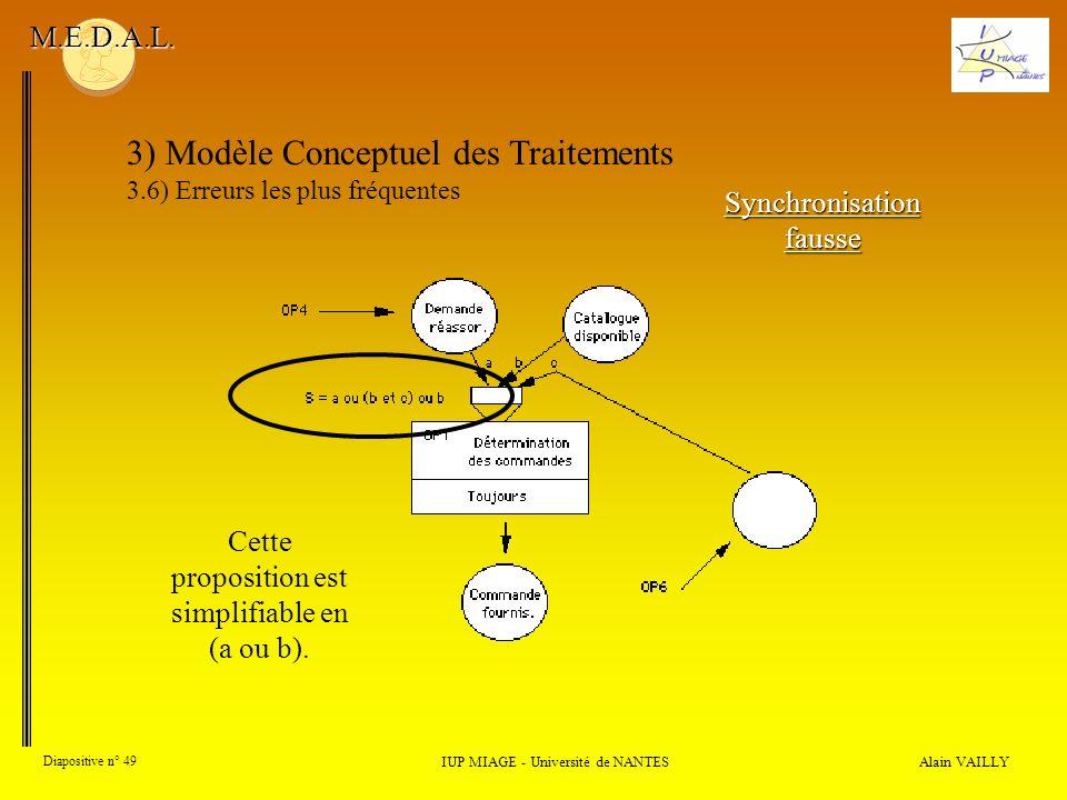 Alain VAILLY Diapositive n° 49 3) Modèle Conceptuel des Traitements 3.6) Erreurs les plus fréquentes IUP MIAGE - Université de NANTES M.E.D.A.L. Synch