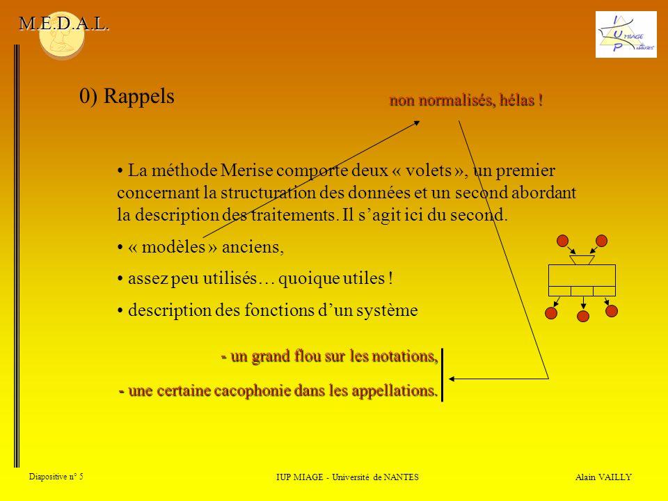Alain VAILLY Diapositive n° 5 0) Rappels IUP MIAGE - Université de NANTES M.E.D.A.L. La méthode Merise comporte deux « volets », un premier concernant