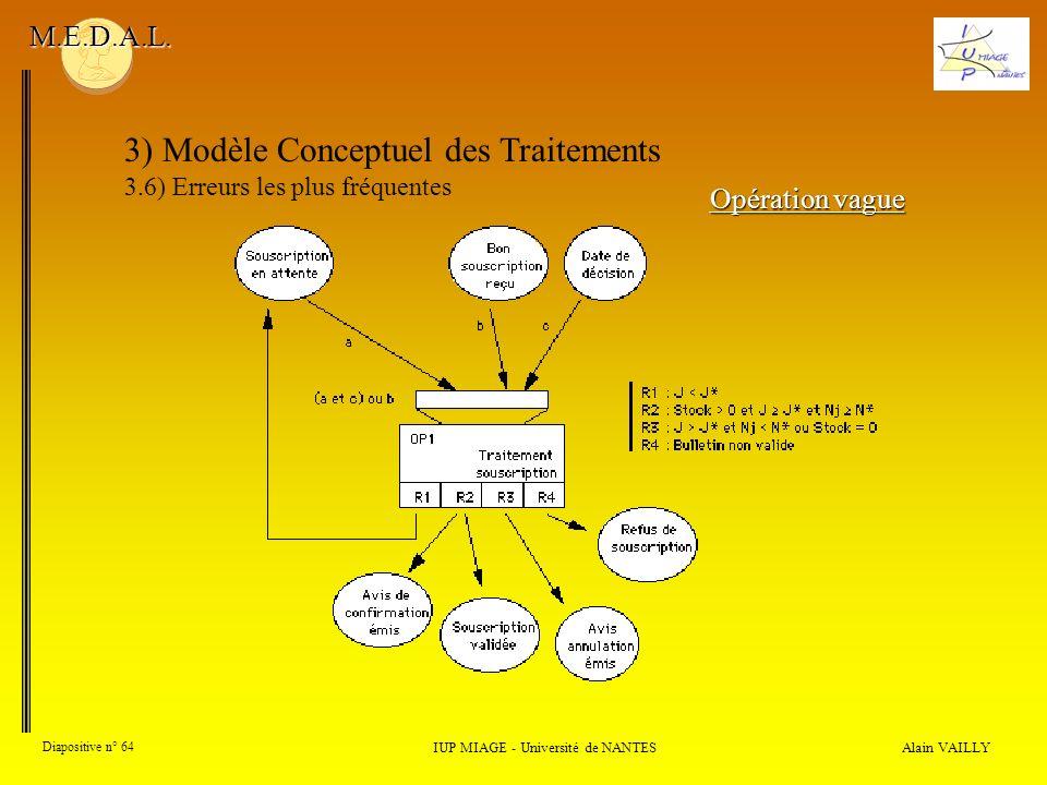 Alain VAILLY Diapositive n° 64 3) Modèle Conceptuel des Traitements 3.6) Erreurs les plus fréquentes IUP MIAGE - Université de NANTES M.E.D.A.L. Opéra
