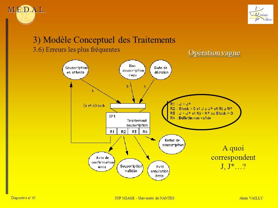 Alain VAILLY Diapositive n° 65 3) Modèle Conceptuel des Traitements 3.6) Erreurs les plus fréquentes IUP MIAGE - Université de NANTES M.E.D.A.L. Opéra
