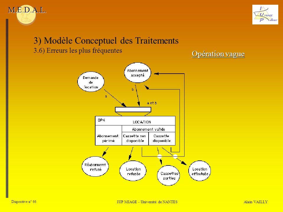 Alain VAILLY Diapositive n° 66 3) Modèle Conceptuel des Traitements 3.6) Erreurs les plus fréquentes IUP MIAGE - Université de NANTES M.E.D.A.L. Opéra
