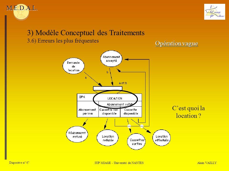 Alain VAILLY Diapositive n° 67 3) Modèle Conceptuel des Traitements 3.6) Erreurs les plus fréquentes IUP MIAGE - Université de NANTES M.E.D.A.L. Opéra