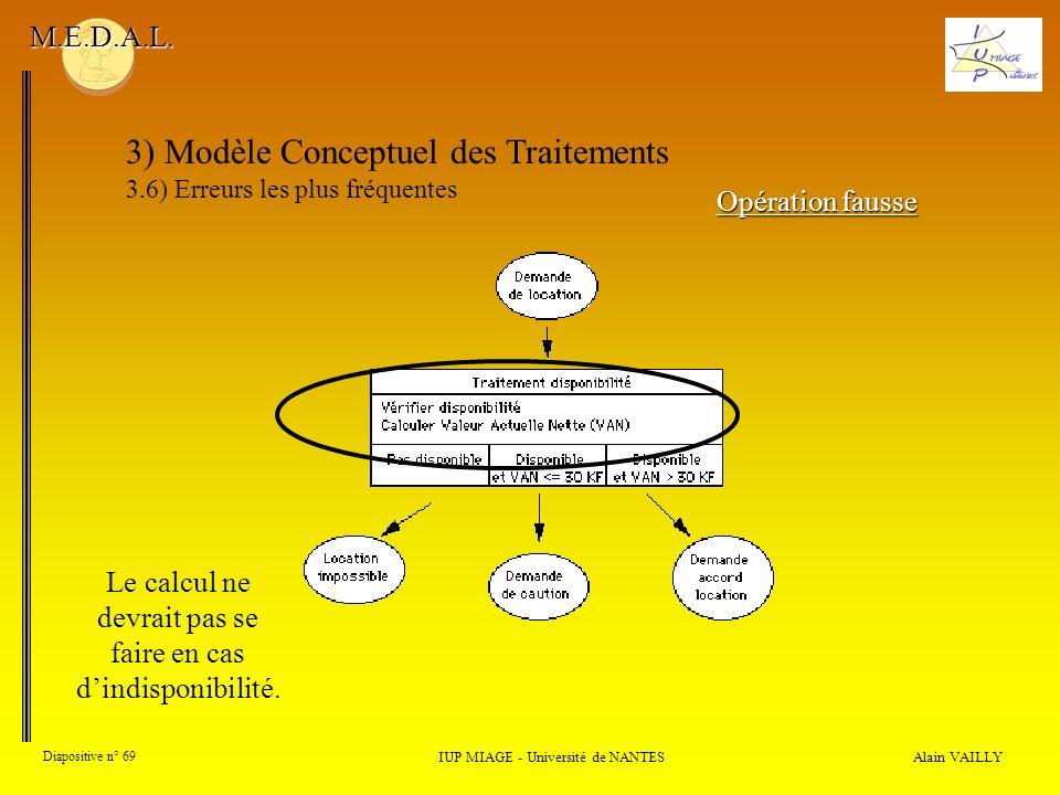 Alain VAILLY Diapositive n° 69 3) Modèle Conceptuel des Traitements 3.6) Erreurs les plus fréquentes IUP MIAGE - Université de NANTES M.E.D.A.L. Opéra