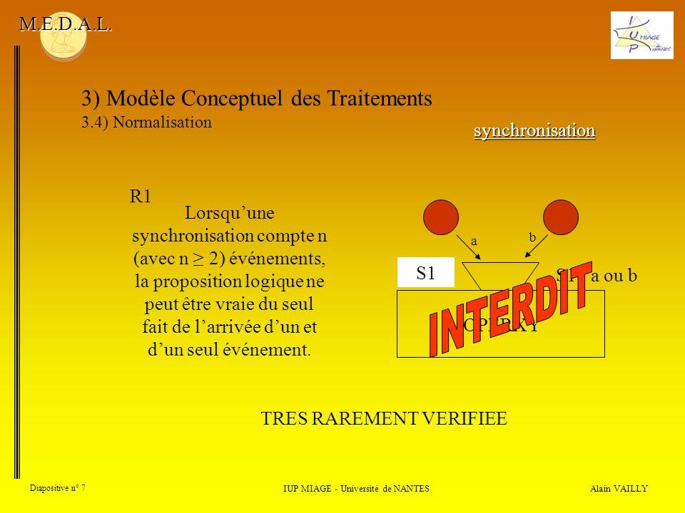 Alain VAILLY Diapositive n° 7 3) Modèle Conceptuel des Traitements 3.4) Normalisation IUP MIAGE - Université de NANTES M.E.D.A.L. Lorsquune synchronis